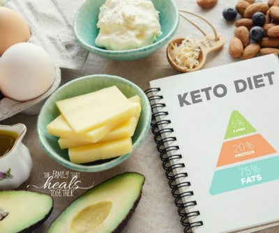 Keto Diet Tips: Resources, Recipes, & More | The Family That Heals Together